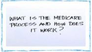 medicareprocess